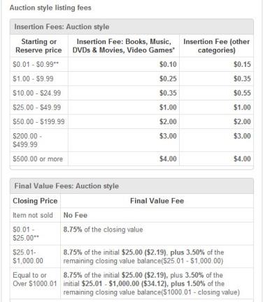 Ebay Sellers Bryan Tepus
